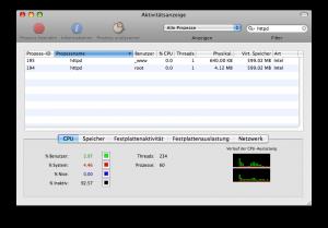 OS X Activity Monitor.app